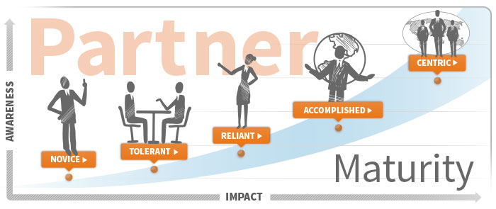 Partner-Impact-All-Levels-2016.jpg