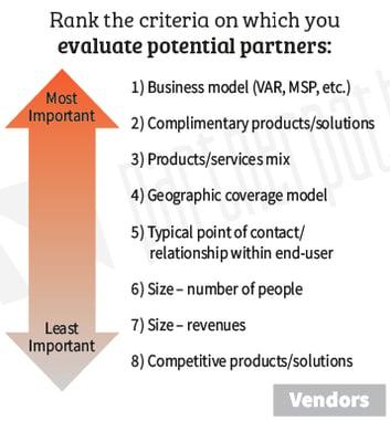 Partner-Journey-Evaluate-Partners